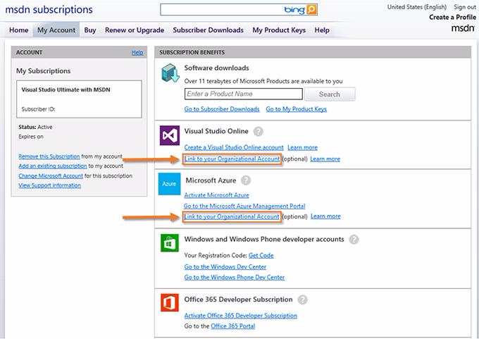 Microsoft MSDN Platforms