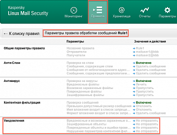 Kaspersky Targeted Security картинка №2480