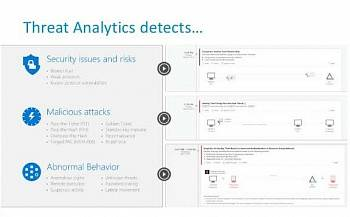 Microsoft Advanced Threat Analytics (OLP) картинка №10049