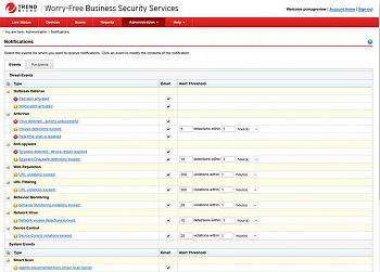 Trend Micro Worry-Free Business Security Services Advanced картинка №5149