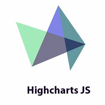 Highcharts JS картинка №6987