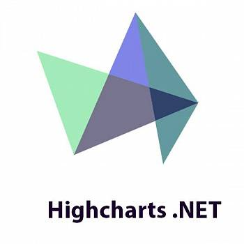 Highcharts .NET картинка №6992