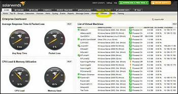 SolarWinds Network Performance Monitor картинка №8032