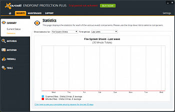 Avast Endpoint Protection Plus картинка №5470