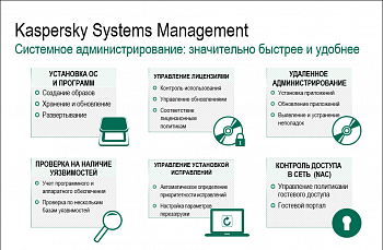 Kaspersky Targeted Security картинка №2479
